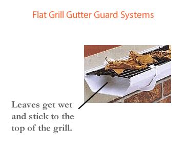 Flat Grill Gutter Guard