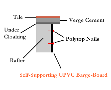 self-supporting barge-boards