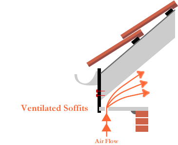 soffit ventilation grills