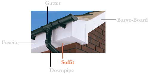 Diagram Showing Soffits