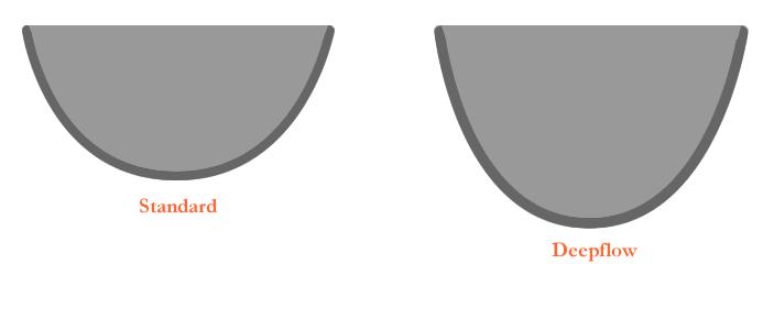 standard vs deepflow guttering
