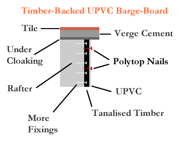 timber-backed barge-boards